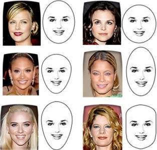 Как подобрать стрижку по форма лица